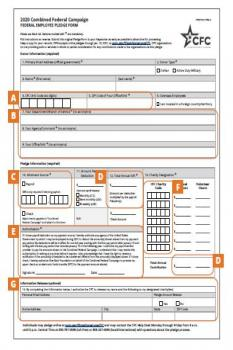 Image of the pledge form with each section marked A - G